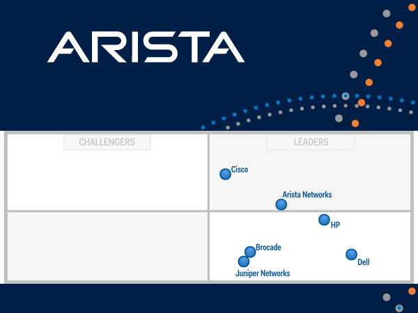 Arista Networks Gartner 2015 Leader